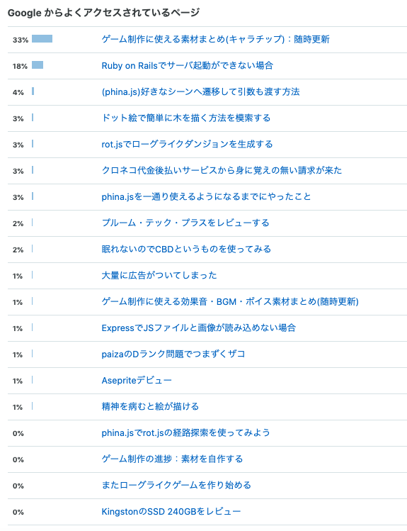 f:id:mizukinoko:20200701213753p:plain