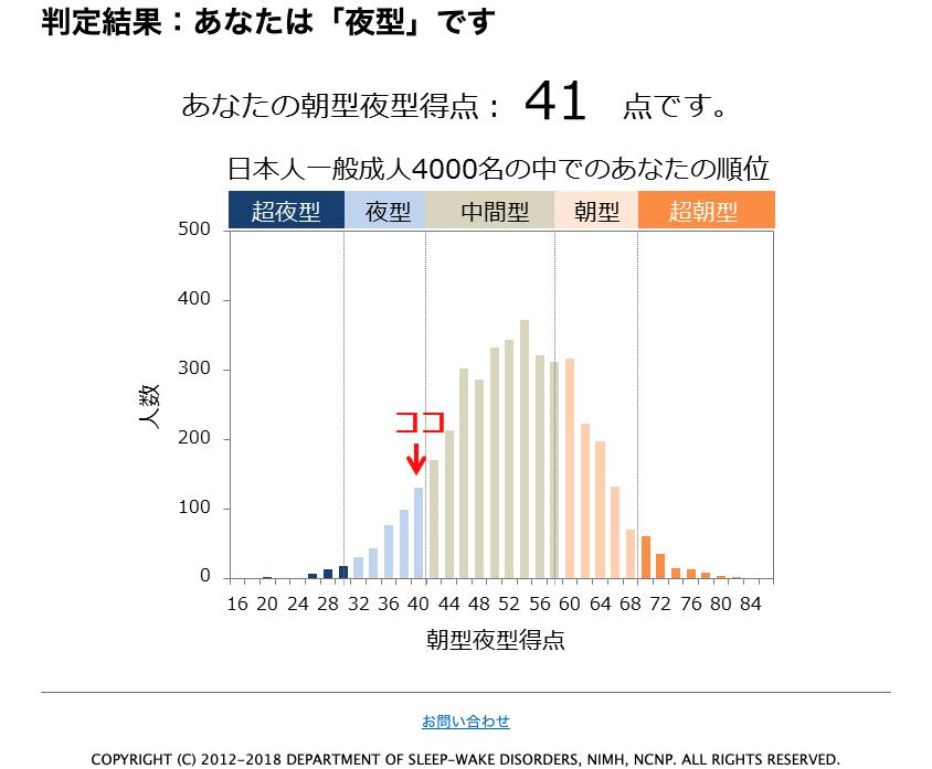 f:id:mizukinoko:20200705200330p:plain