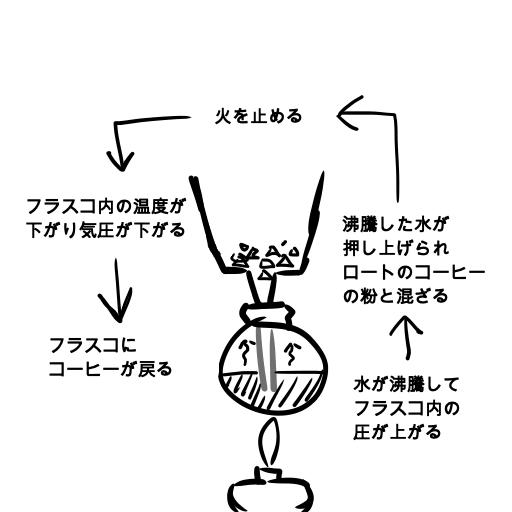 f:id:mizukinoko:20200725195326p:plain