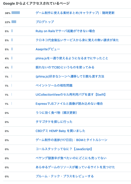 f:id:mizukinoko:20200731192458p:plain