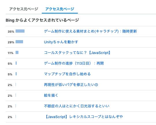 f:id:mizukinoko:20200831075543p:plain