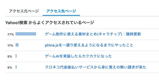 f:id:mizukinoko:20200831075604p:plain