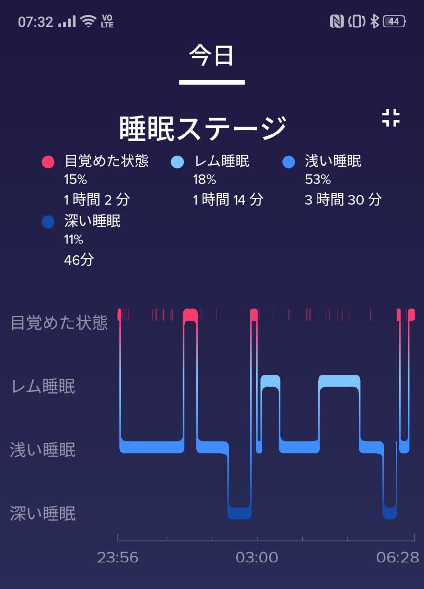 f:id:mizukinoko:20200907153711p:plain