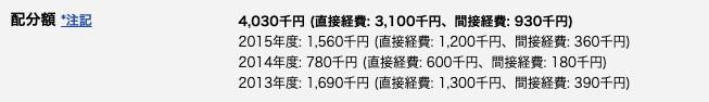 f:id:mizukinoko:20201004190406p:plain