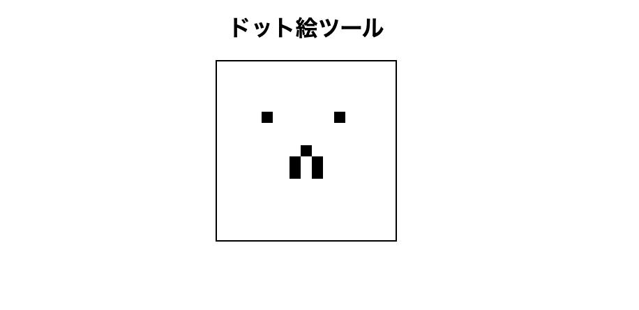 f:id:mizukinoko:20201029190618p:plain