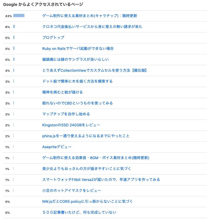 f:id:mizukinoko:20201130205406p:plain