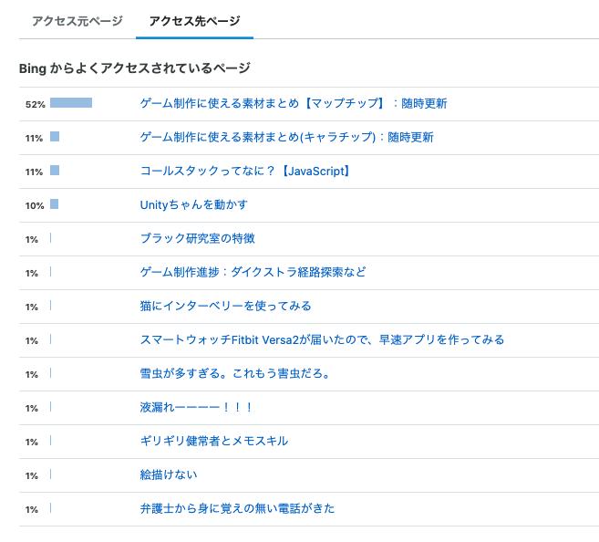 f:id:mizukinoko:20201130205418p:plain
