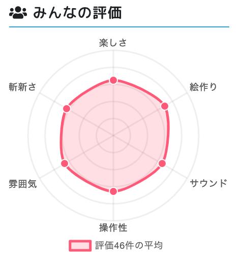 f:id:mizukinoko:20210115122525p:plain