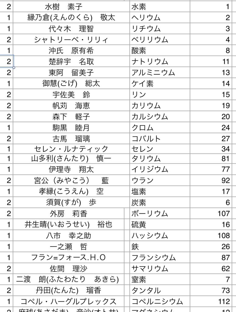 f:id:mizukisonoko:20171218012549p:plain:w600