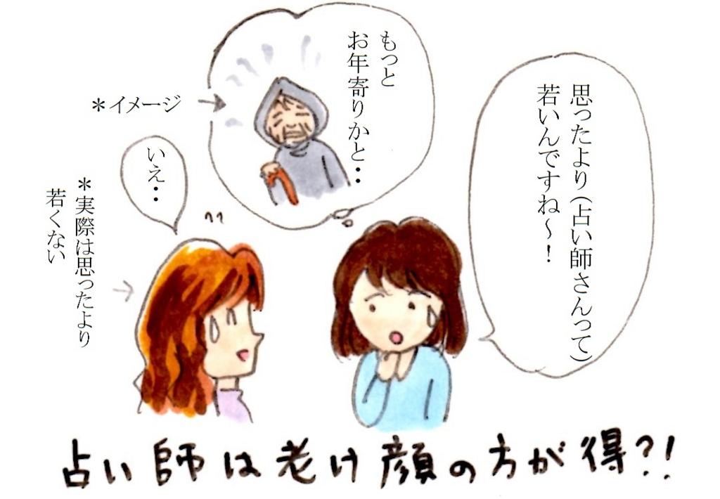 f:id:mizukiyuika:20170307160304j:plain