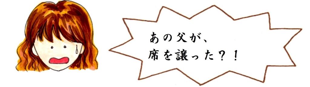 f:id:mizukiyuika:20170319185838j:plain
