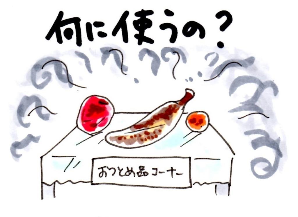 f:id:mizukiyuika:20170704184404j:plain