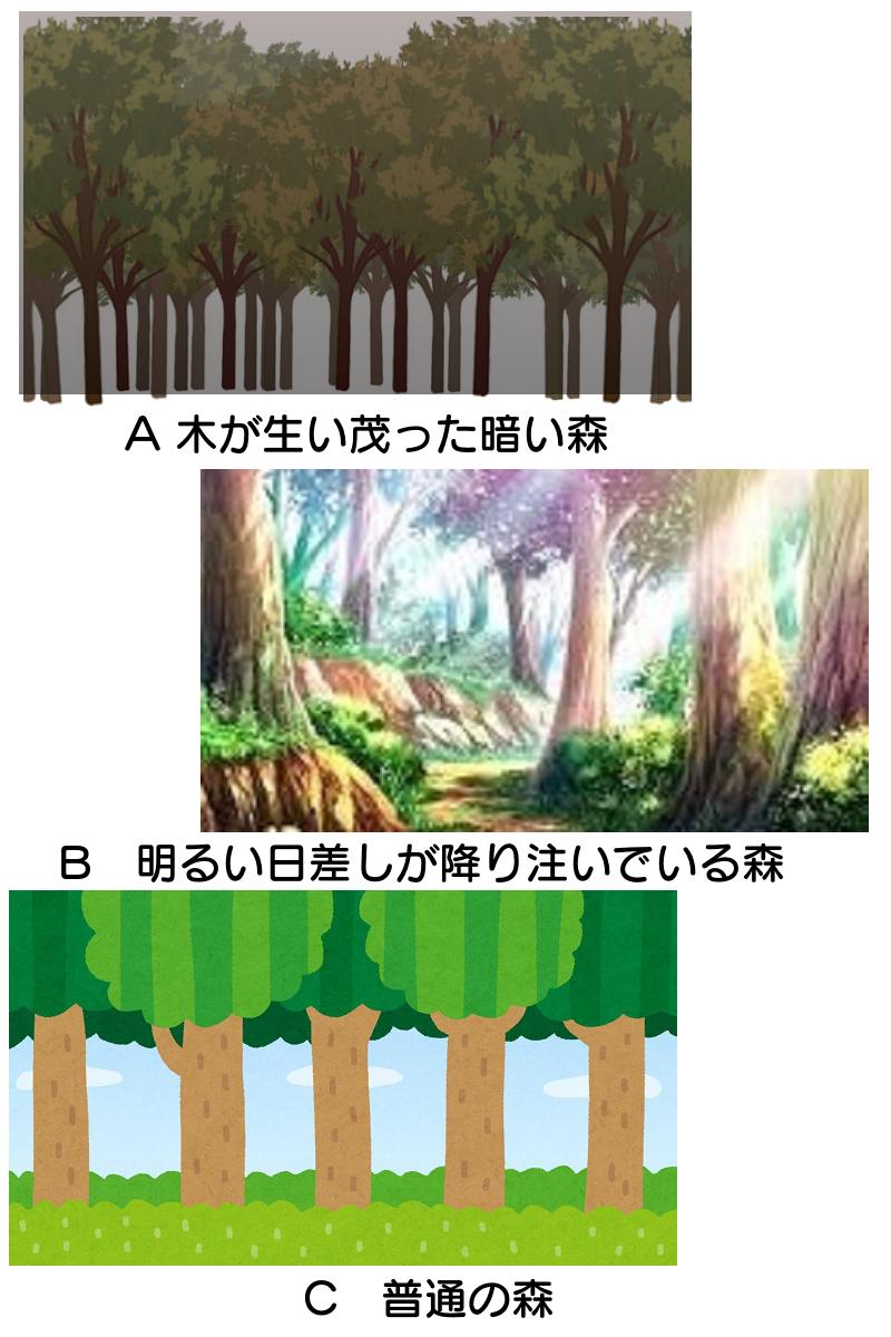 f:id:mizukiyuika:20200713183302p:plain