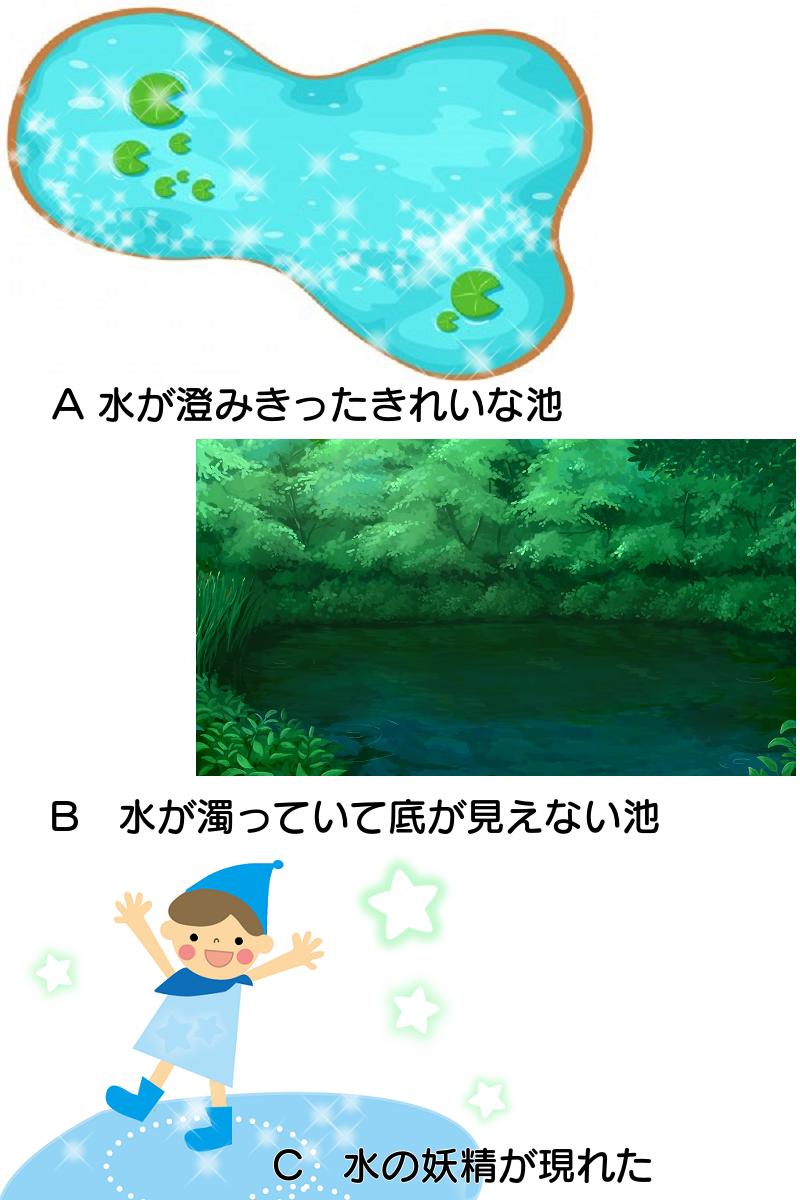 f:id:mizukiyuika:20200713190049p:plain