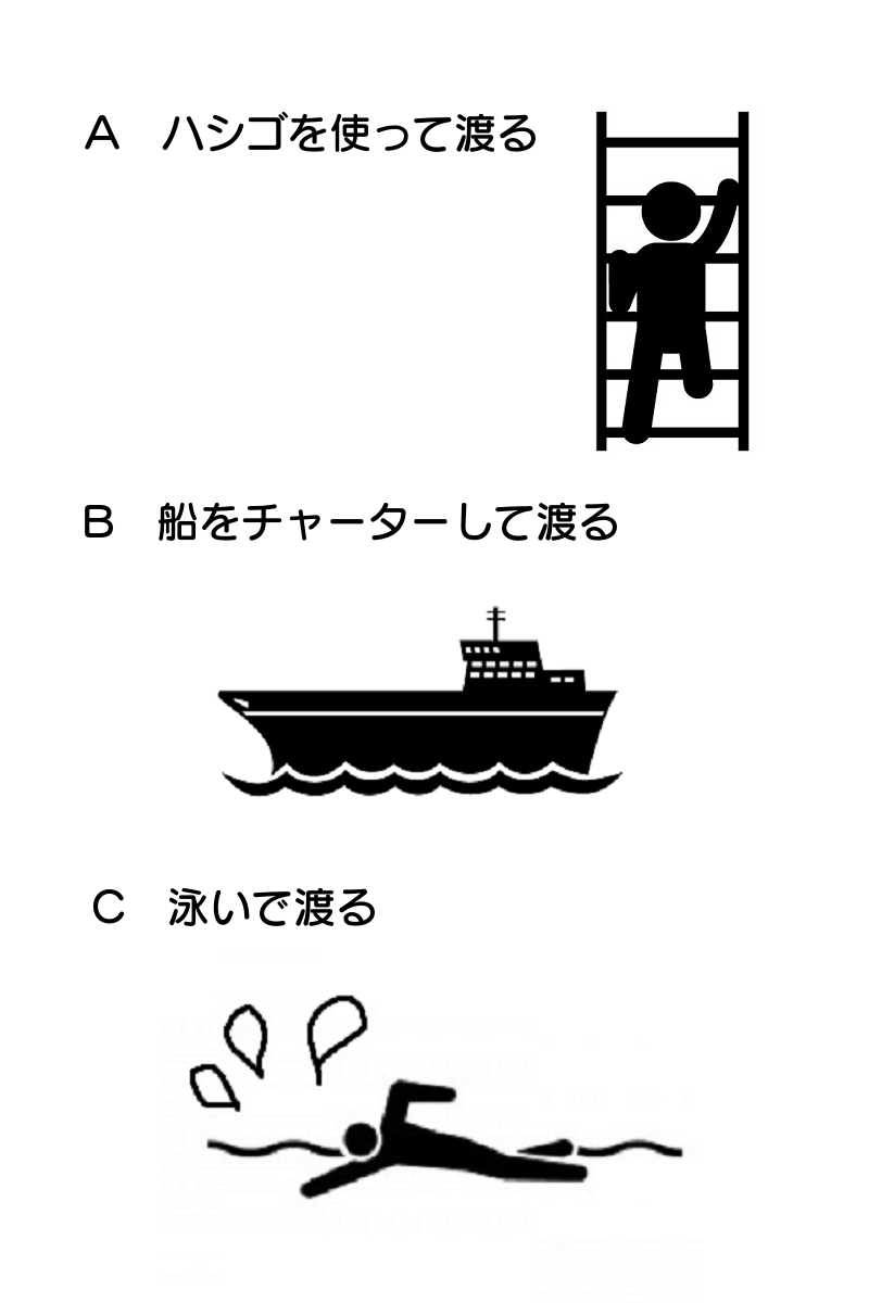 f:id:mizukiyuika:20200731164248p:plain