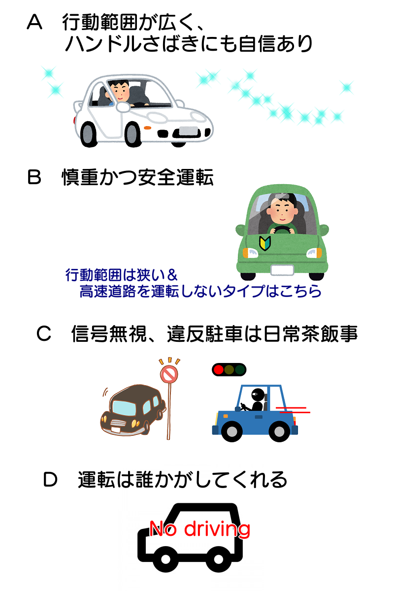 f:id:mizukiyuika:20200814175758p:plain