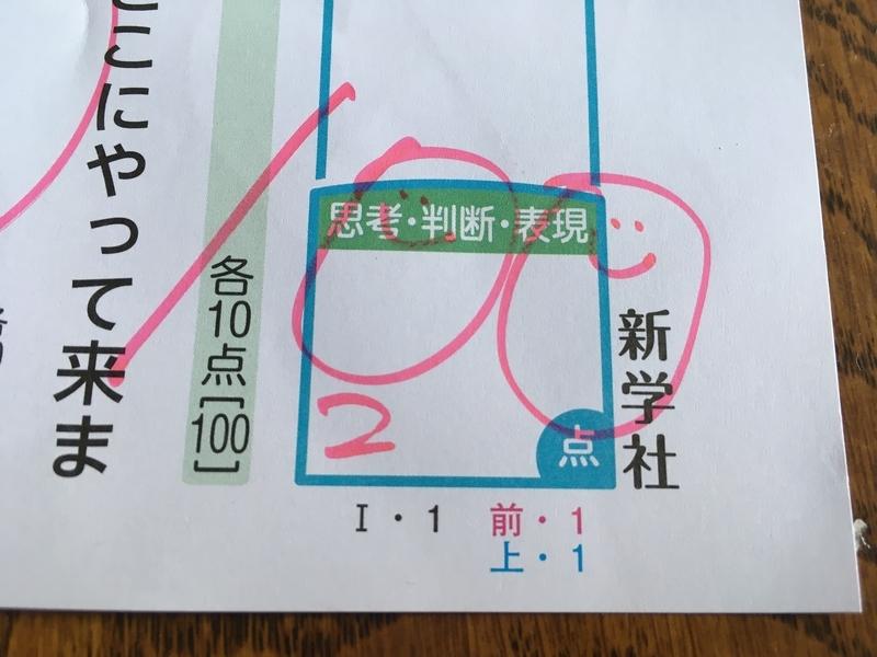 f:id:mizukumin:20200603092952j:plain