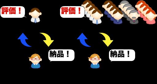 f:id:mizumotohideto:20160330073728p:plain