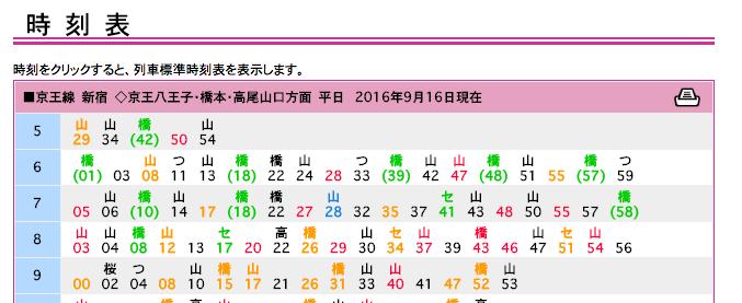 f:id:mizumotohideto:20161110074342p:plain