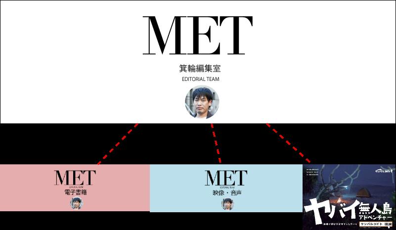 f:id:mizumotohideto:20170724085957p:plain