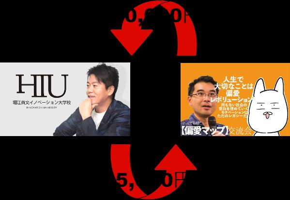 f:id:mizumotohideto:20171019205423p:plain