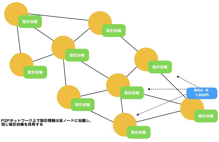 f:id:mizumotok:20180411004202j:plain