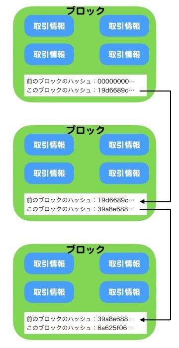 f:id:mizumotok:20180411010244j:plain