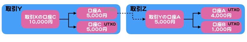 f:id:mizumotok:20180411012259j:plain
