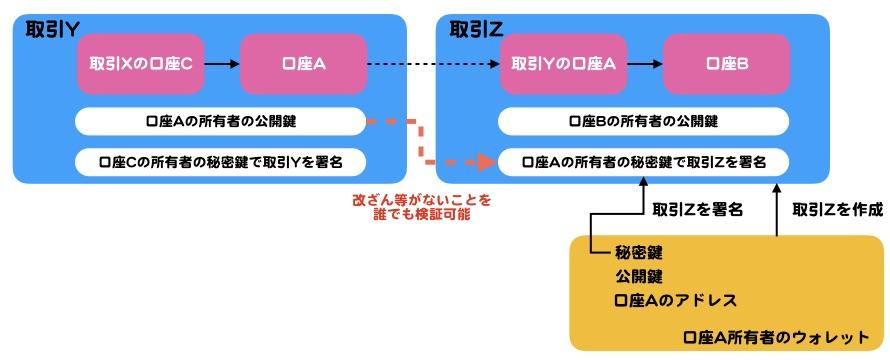 f:id:mizumotok:20180411014257j:plain