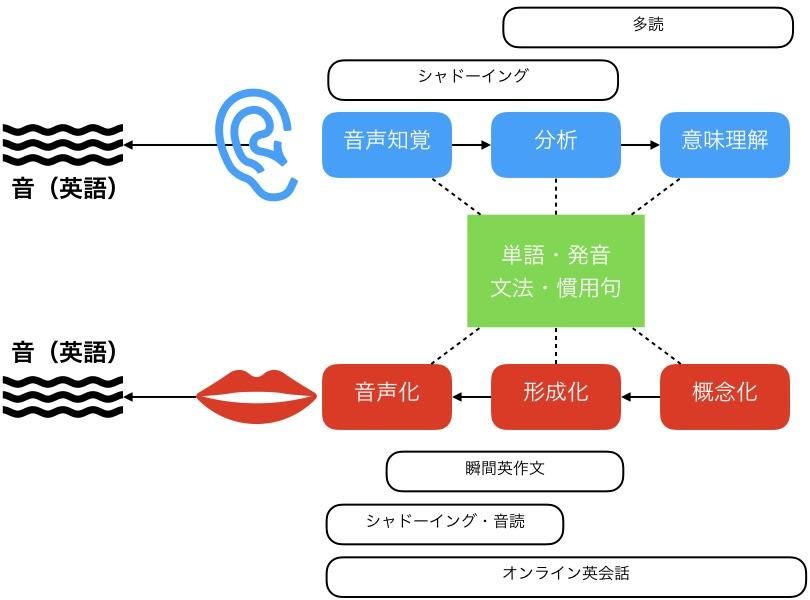 f:id:mizumotok:20180420022409j:plain