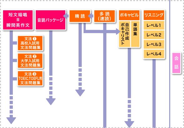 f:id:mizumotok:20180420023009p:plain