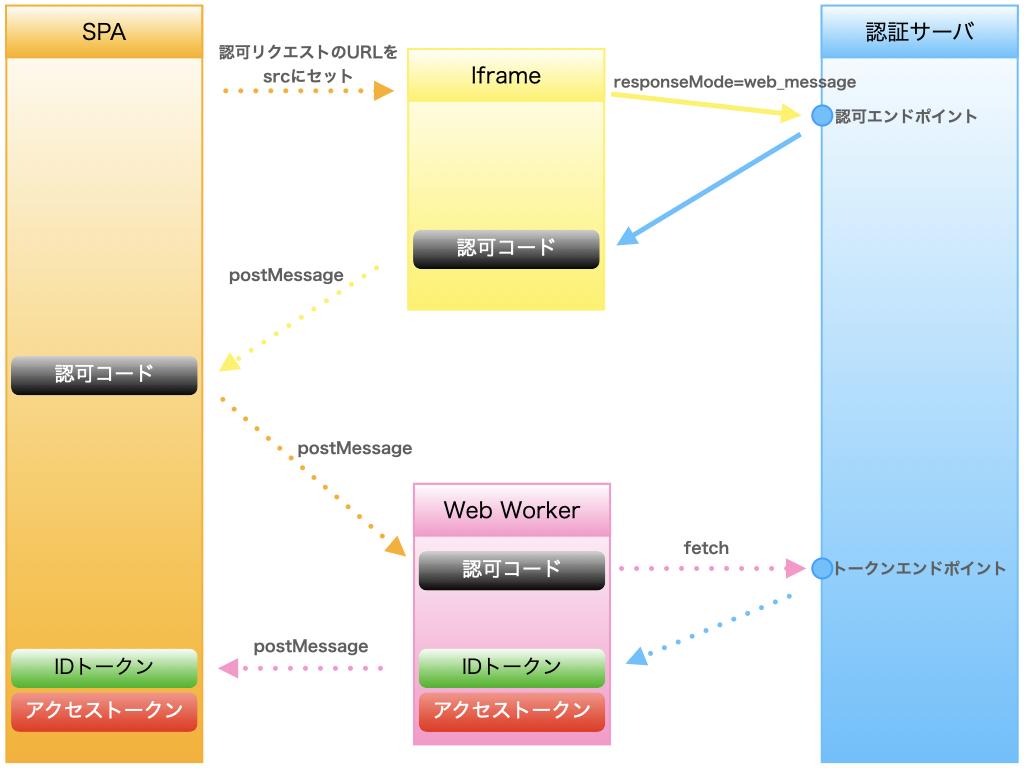 f:id:mizumotok:20210804112417j:plain