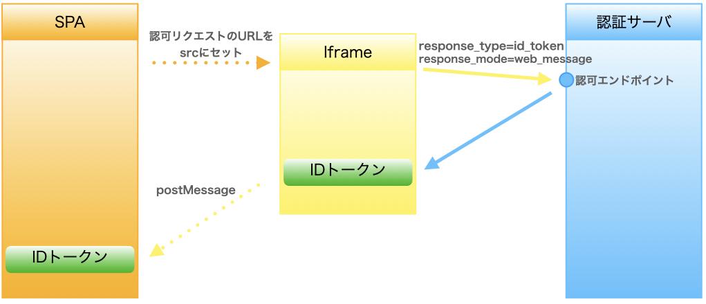 f:id:mizumotok:20210804112506j:plain