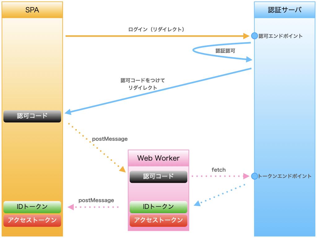 f:id:mizumotok:20210804115053j:plain