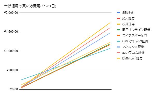 f:id:mizuna_kaede:20200728221055p:plain