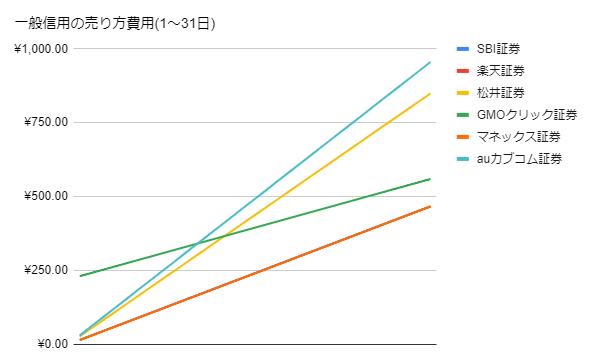 f:id:mizuna_kaede:20200728221149p:plain