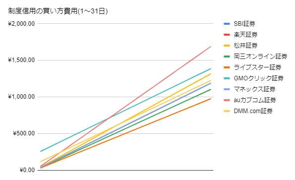 f:id:mizuna_kaede:20200728221159p:plain