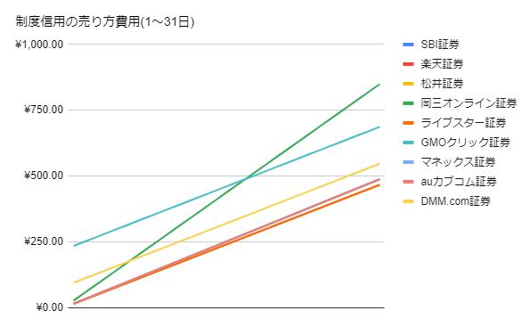 f:id:mizuna_kaede:20200728221211p:plain