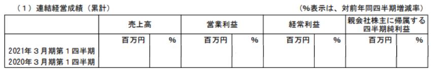 f:id:mizuna_kaede:20200819202941p:plain
