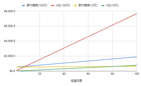 f:id:mizuna_kaede:20201017094709p:plain
