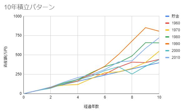 f:id:mizuna_kaede:20210116161011p:plain