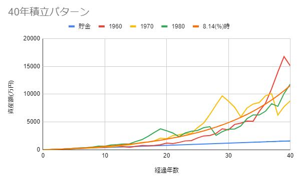 f:id:mizuna_kaede:20210116170008p:plain