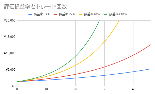f:id:mizuna_kaede:20210321151505p:plain