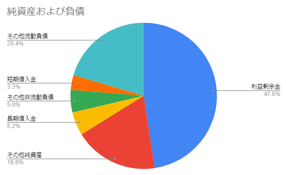 f:id:mizuna_kaede:20210608205307p:plain