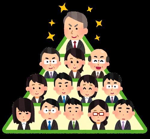 f:id:mizunokamisama:20180605011543p:plain