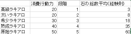 f:id:mizunokamisama:20181031154320j:plain