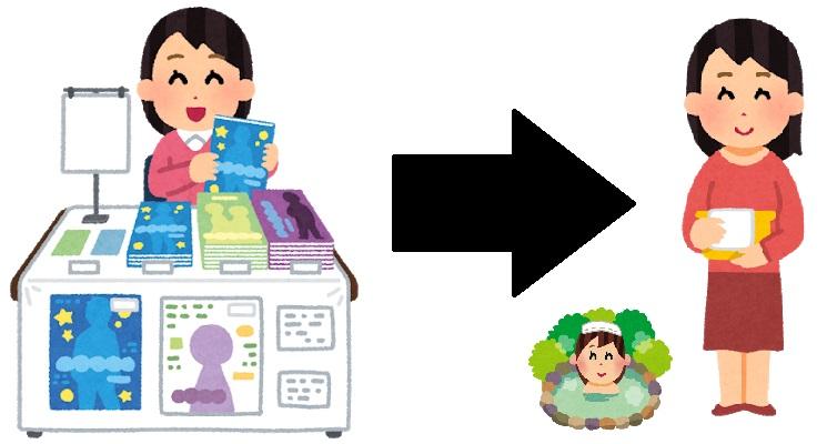 f:id:mizunokamisama:20181228233203j:plain