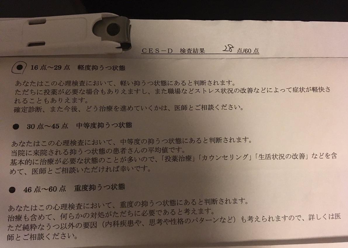 f:id:mizunokamisama:20190401212908j:plain