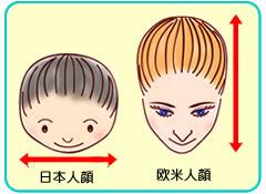 f:id:mizunomori-biyougeka:20161116101501j:plain