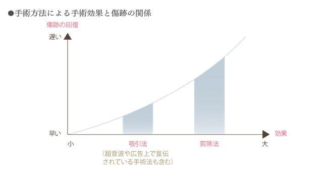 f:id:mizunomori-biyougeka:20170223145821j:plain
